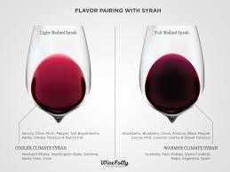 Syrah Food Pairing Advice Wine Folly
