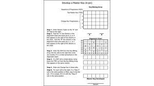 Schlage Key Blank Chart Www Bedowntowndaytona Com