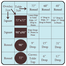 wedding table size chart. overlay sizing chart wedding table size i