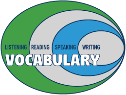 Child Vocabulary Development Chart How To Build Your Childs Vocabulary Free Stories And
