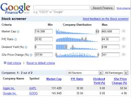 Google Finance Stock Quotes New Google Stock Screen Downloader 48 Swing Trading Course