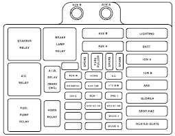 2002 nissan altima fuse box diagram easela club 2002 nissan altima fuse box location 2002 nissan altima under hood fuse box diagram auto genius wiring medium size of sierra archived