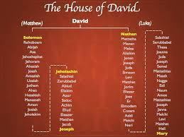 Luke 3 23 38 The Genealogy Of Jesus Redeeming God