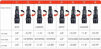 10 Genuine Taylormade M2 Driver Adjustment Chart