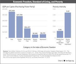 Socialism Vs Capitalism Chart Basic Economics Part 6 Capitalism Vs Socialism Ralph Koppel