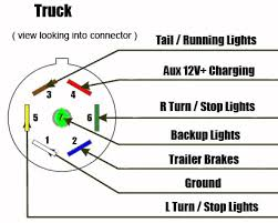 7 way diagram aj s truck trailer center