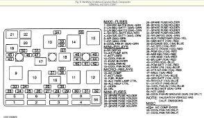 2001 chevy malibu fuse box wiring diagram photos for help your fuse box help phone number 2001 chevy malibu fuse box wiring diagram photos for help your rh plasmapen co