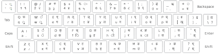 The english alphabet has 26 letters. Type In Hindi À¤¹ À¤¦ À¤Ÿ À¤¯à¤ª À¤— Eng Hindi Typing