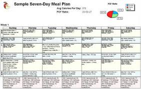 Diet Chart For Heart And Diabetic Patients Effects Of Diabetes And Heart Disease Under Control