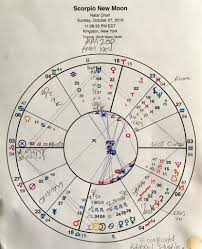Planet Waves Fm Scorpio New Moon Astrology From Planet