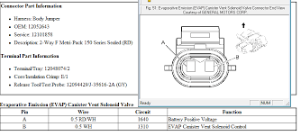 charcoal canister seal page 2 chevy hhr network  at 2011 Chevy Hhr Mane Wiring Diagram