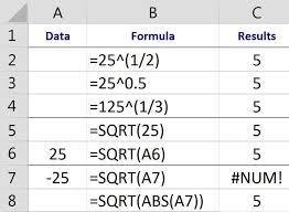 49 Prototypic Negative Exponents Chart