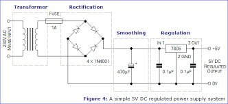 voltage 230v ac to 5v dc converter lossless electrical regulated dc supply schematic