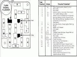 1988 ford f150 fuse box location ford how to wiring diagrams 2011 ford f150 fuse diagram at 2011 Ford F150 Fuse Box Location