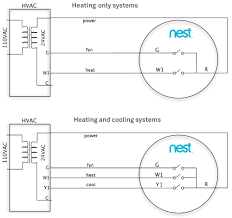 typical connection of nest thermostat to heating only and heating cooling hvacs image to enlarge