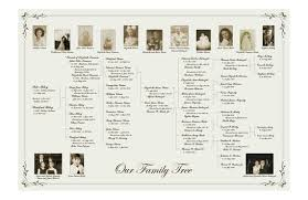 Family Tree Pedigree Chart Etsy