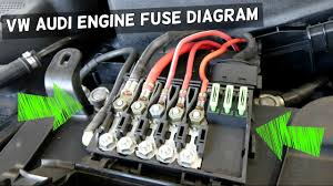 audi vw engine bay fuses above battery diagram and description audi vw engine bay fuses above battery diagram and description