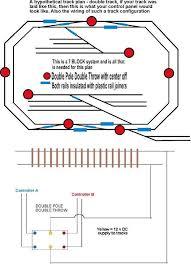rr train track wiring model train wiring diagrams model trains rr train track wiring model train wiring diagrams