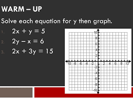1 warm up solve each equation for y then graph