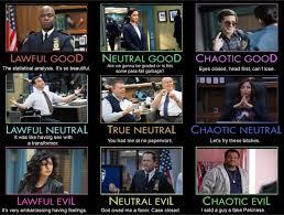 Chaotic Neutral Chart Test I Made A Brooklyn Nine Nine Alignment Chart Reddit
