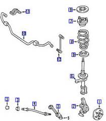 similiar 98 camaro front suspension diagram keywords chevy s10 2 engine diagram 1996 on 1998 camaro radio wiring diagram