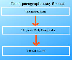 3 5 Essay Format 3 Hacks For Writing A Well Formatted Essay