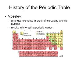 The Periodic Table GPS 7. History of the Periodic Table Mendeleev ...