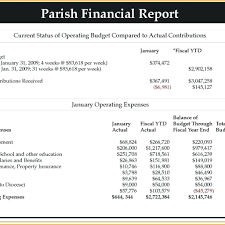 financial statement format template template financial statement format of church statements