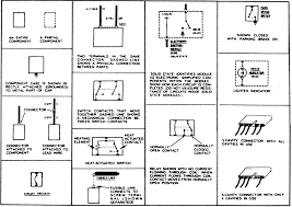 wiring diagram symbols splice wiring image wiring similiar european hydraulic symbols keywords on wiring diagram symbols splice