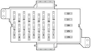 2006 ford ranger interior fuse box wiring diagram for five hundred 05 ford 500 fuse box diagram 2006 ford fusion interior fuse box diagram f panel five for hundred well diesel wiring