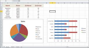 How To Save Excel Chart As Image For Wpf Applications
