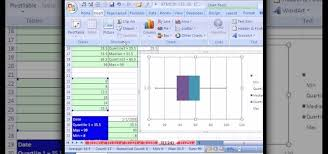How To Create A Box Plot Or Box And Whisker Chart In Ms Excel