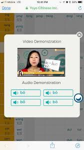 Learn Mandarin Chinese Pinyin Pronunciation