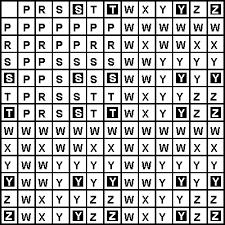 Hazchem Code Chart Acts Online