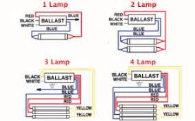 similiar instant start ballast wiring diagram keywords wiring diagram for 2 lamp ballast wiring wiring diagrams for