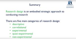 Purpose Of Descriptive Research Design Psychological Research Method Study Design