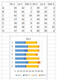 Bar Chart Comparing Two Sets Of Data Floating Bars In Excel Charts Peltier Tech Blog
