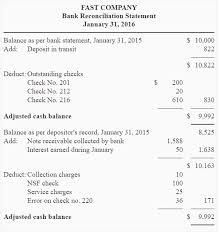 Bank Reconcilation Bank Reconciliation Statement Definition Explanation