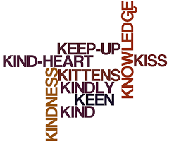 Words With Photo Positive Words That Start With K