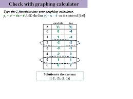 notes graphing quadratic functions and