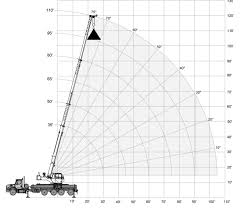 Liebherr 500 Ton Crane Load Chart Crane Load Charts Brochures And Specifications