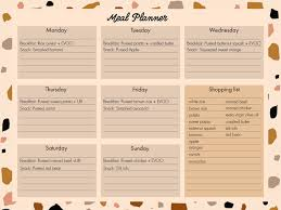 Benayas Starting To Eat Guide Equipments Meal Planner