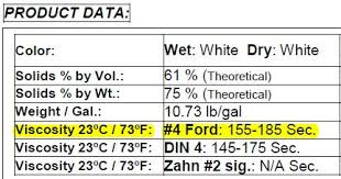 Zahn Cup Chart How To Measure And Adjust The Viscosity Of Spray Finishes