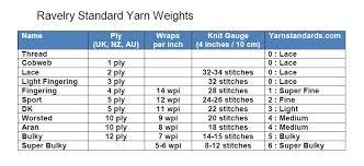 Yarn Size Chart And Knitting Needle Size Chart Knits From