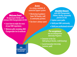 image of benefits to join fellowship