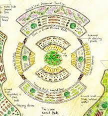 Small Picture circular garden designs Google Search Gardening Pinterest