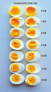 Soft Boiled Egg Chart Steam Boiled Eggs Cooking Times