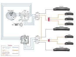 hopper config 3 hoppers 5 joeysjpg dish network installers
