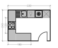 Plans De Cuisine Fermée De 3 à 9 M2 Côté Maison
