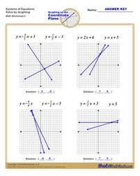 Now is the time to redefine your true self using slader's algebra 2: Solving Systems Of Equations By Graphing Worksheets